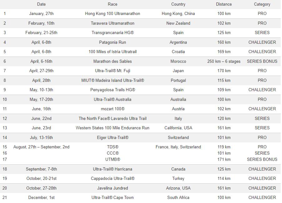 calendrier-utwt-2018
